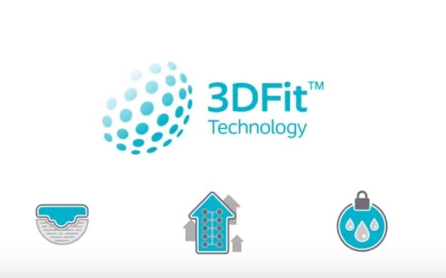 Se, hvordan Biatain Silicone 3DFit® Technology udfylder hulrum og forhindrer ophobning af ekssudat.